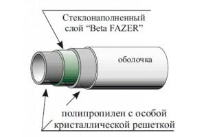 Труба GALLAPLAST AQUAPOWER Beta FAZER PN25/SDR9/S4