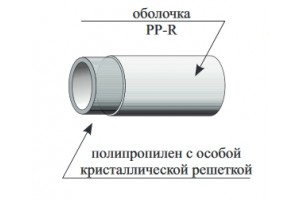 Труба GALLAPLAST AQUAPOWER Beta PPR PN20/SDR11/S5