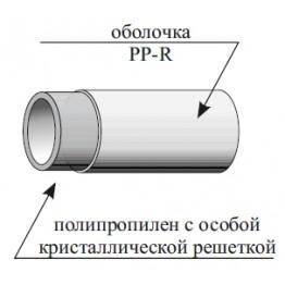 Труба GALLAPLAST AQUAPOWER Beta PPR PN25/SDR9/S4