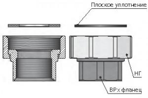 Комплект переходников для монтажа насосной группы Поколения 8 на распределителях других производителей